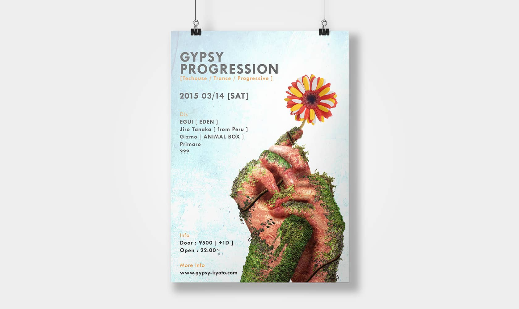 GYPSY PROGRESSION 2015.3.14